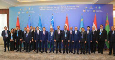 Biznes və İnvestisiya Forumu